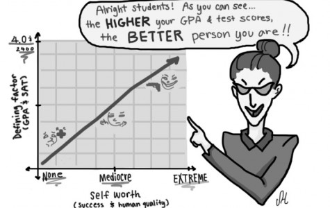 Editorial:  Do not let numbers define self-worth