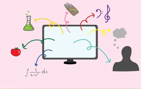 Online curricula adapts to unknown circumstances