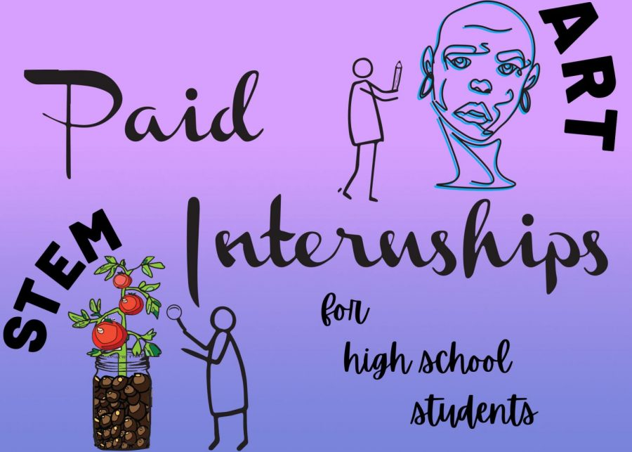 Paid+internships+bring+classroom+skills+to+the+workplace+for+relevant%2C+real-world+learning.+Art+by+Sofia+Leotta.+%0A