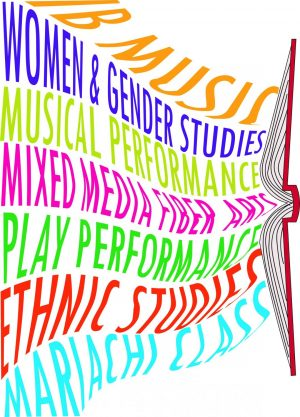 The 2020-2021 course catalog features seven new electives for students to choose from. Art by Jana Dimikj and Ishika Kaushik