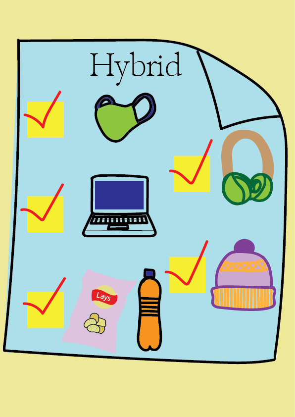 Don't forget to bring these essentials on the days you have hybrid learning. Art by Ishika Kaushik.