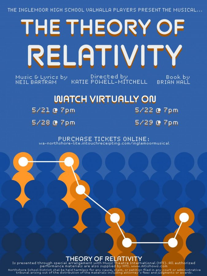 Check out this year's virtual production of the spring musical, Theory of Relativity.